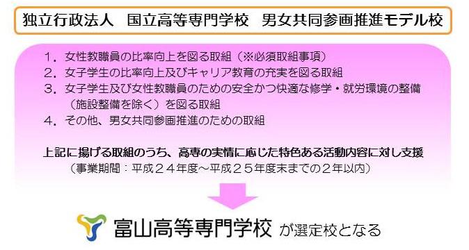 モデル校事業計画(平成24年度~25年度)